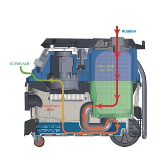 Σκούπα ηλεκτρική αναρρόφησης υγρών & στερεών BULLE 605265